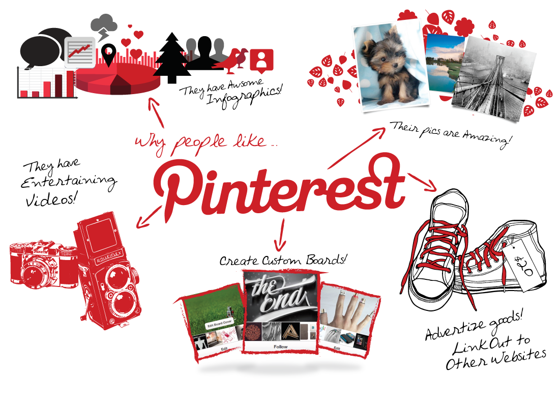 The 23 Best Pinterest Marketing Tools To Empower Your Pinterest Account
