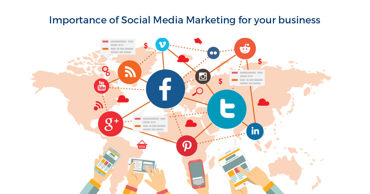 Small Business Social Media Marketing: How To Create a Social Media Marketing Strategy